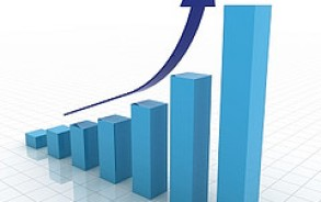 bar graph increasing results